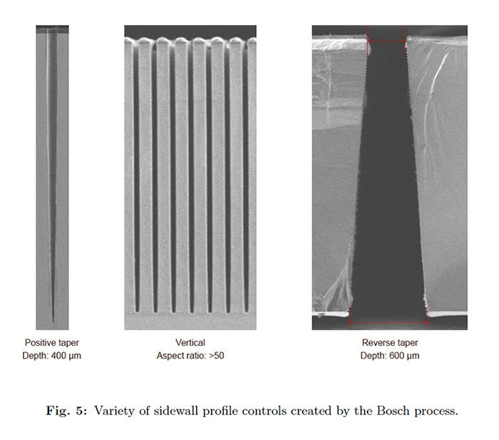 Fig. 5 Variety of sidewall profile controls created by the Bosch process.png