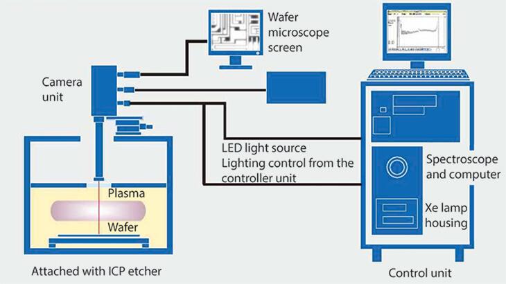 Horiba-EPD-In-situ-monitoring-system.jpg