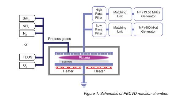 Schematic-of-PECVD-reaction-chamber.jpg
